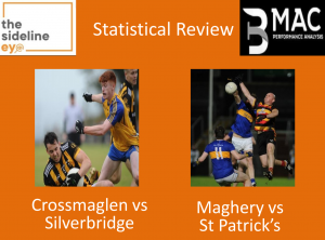 Statistical Review – Crossmaglen vs Silverbridge and Maghery vs St Patrick's