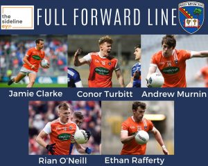 Pick your starting 15 – Full Forward Line